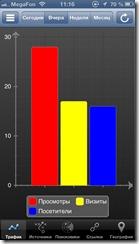 PR-CY: SEO Tools и Я.Метрика – анализ сайта на телефоне Iphone