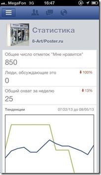 Facebook Pages Manager – управление страничкой на Facebook с телефона
